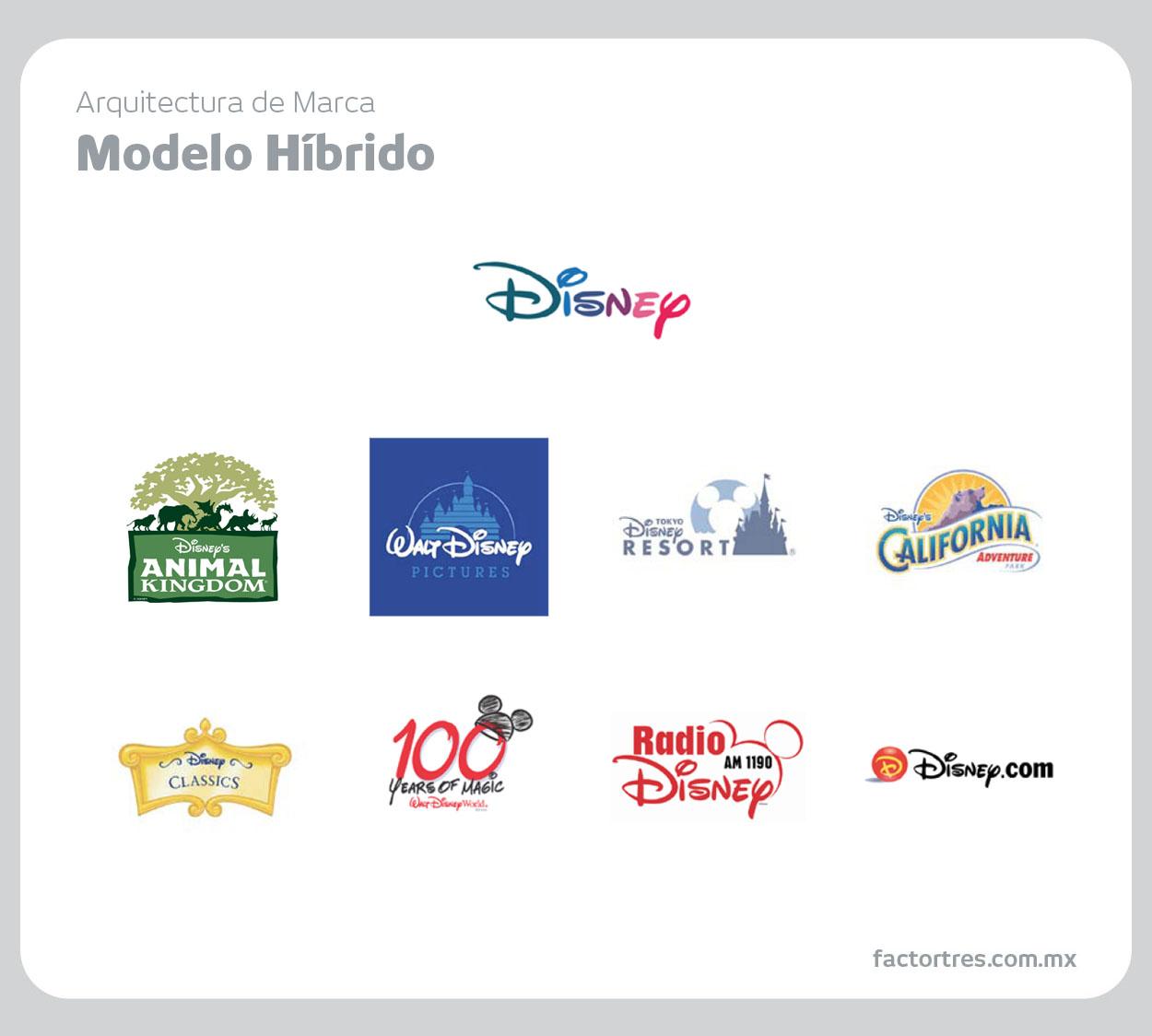 04-Modelo-hibrido_