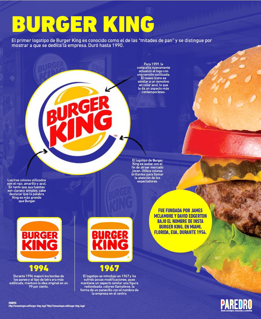 burger king paredro
