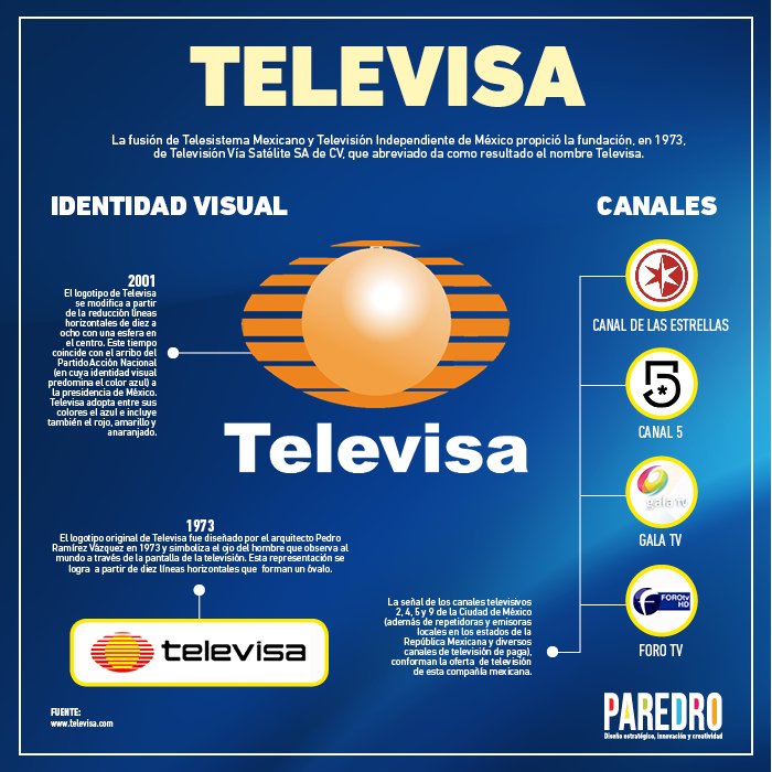 televisoras