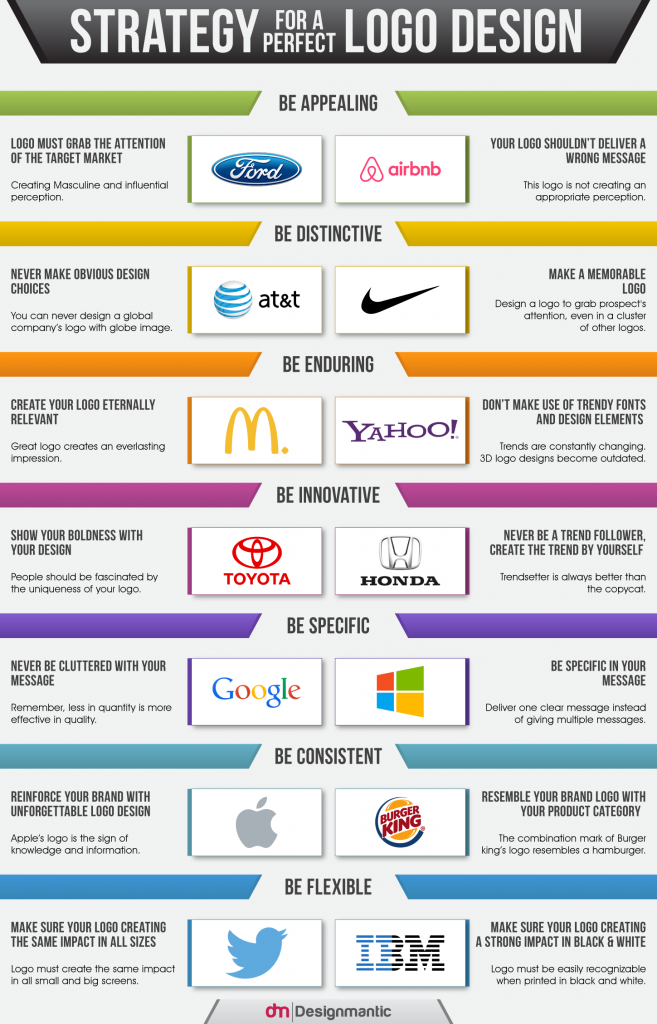Infographic-Strategy-for-logo-design-657x1024