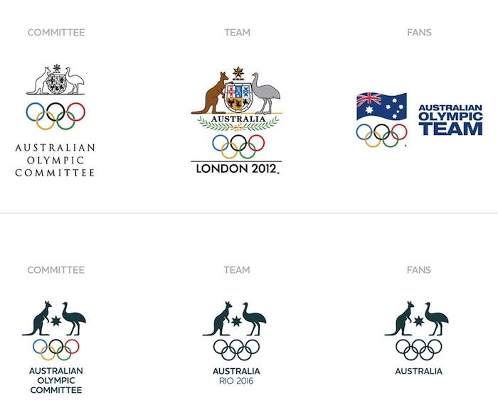 australia_olympic_team_comparison