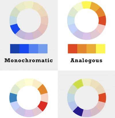 Dudas para crear una paleta de color este diagrama te explica - Paleta de colores pared ...