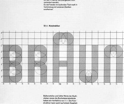 Evolución del logo de Braun: 1952
