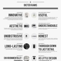 Cartel rinde tributo a los principios de diseño de Dieter Rams