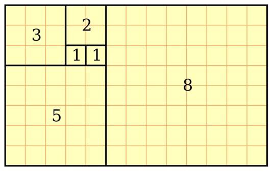 fibonacci rectangulo