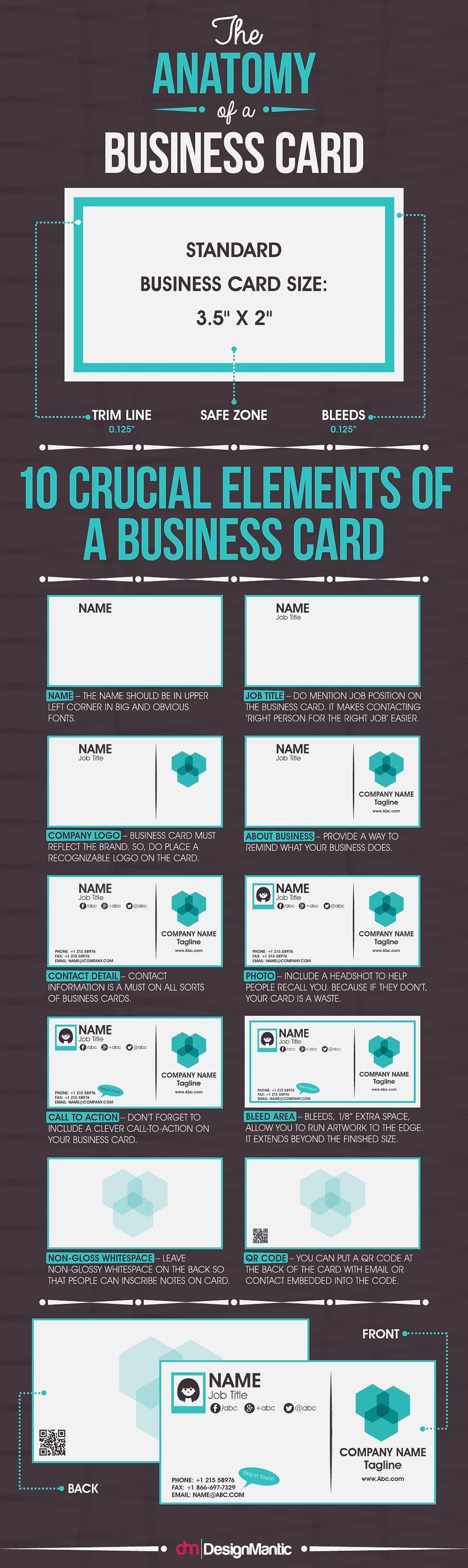 La anatomía del diseño de un tarjeta de presentación | paredro.com