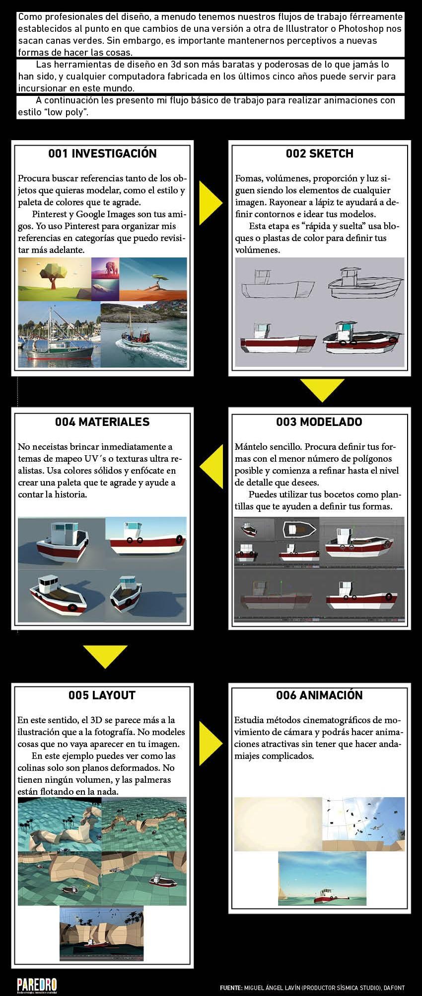 info_proceso_creativo_2-01