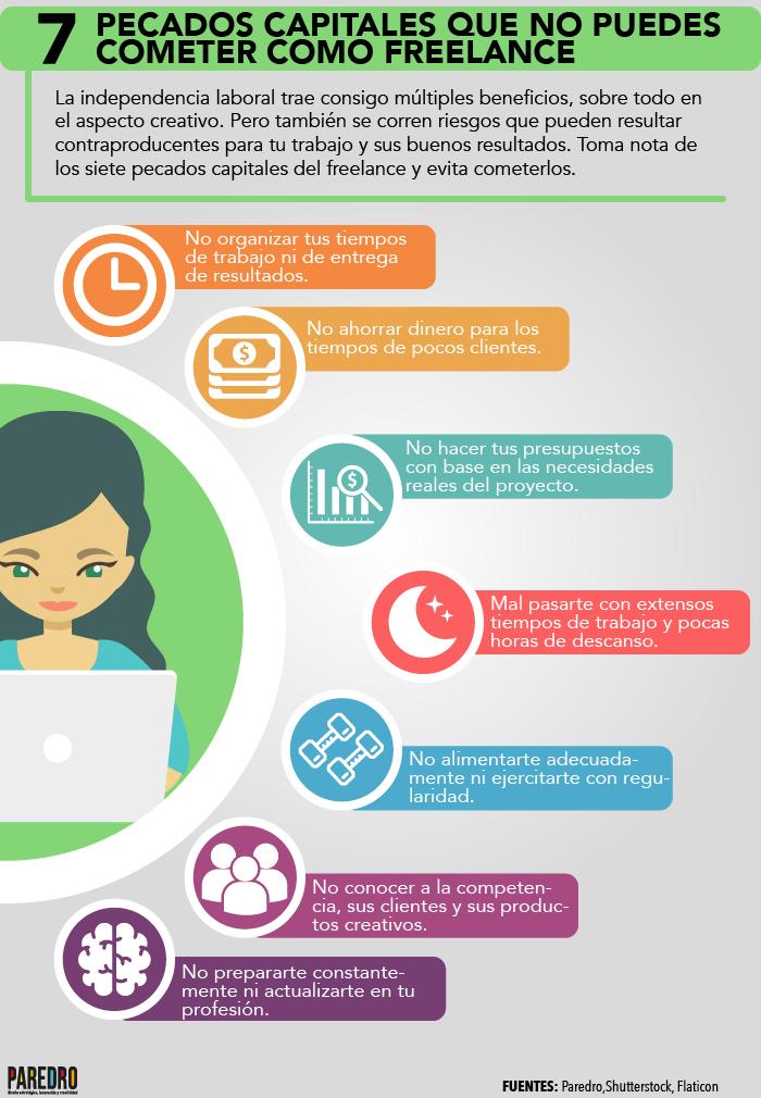Infograf a evita los 7 pecados capitales del dise o for Estudiar diseno de interiores online gratis