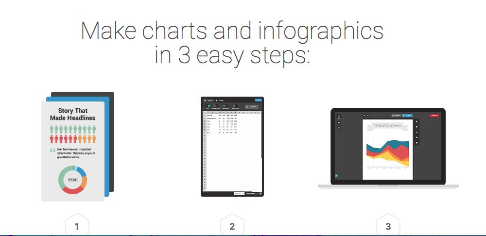 charts2