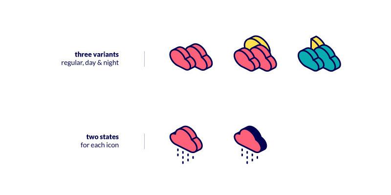 Weather Icon Set 07