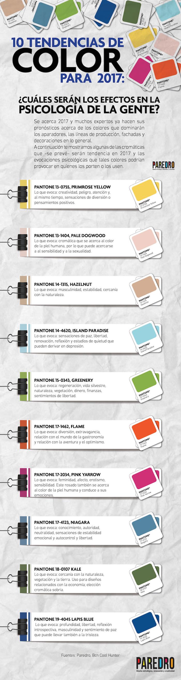 infografia-colores-2017-con-logo
