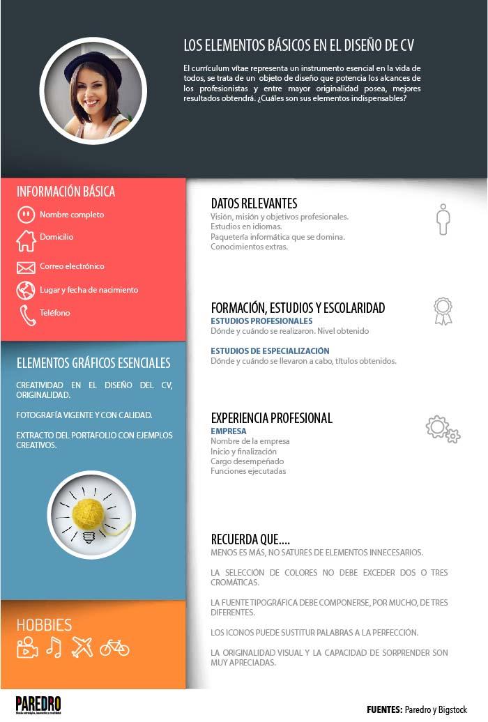 Infografia Curriculum Vitae O Cv Elemento Esencial Del Diseno
