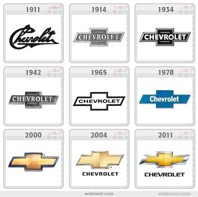 Conoce La Evoluci 243 N Del Dise 241 O De 20 Logos De Grandes