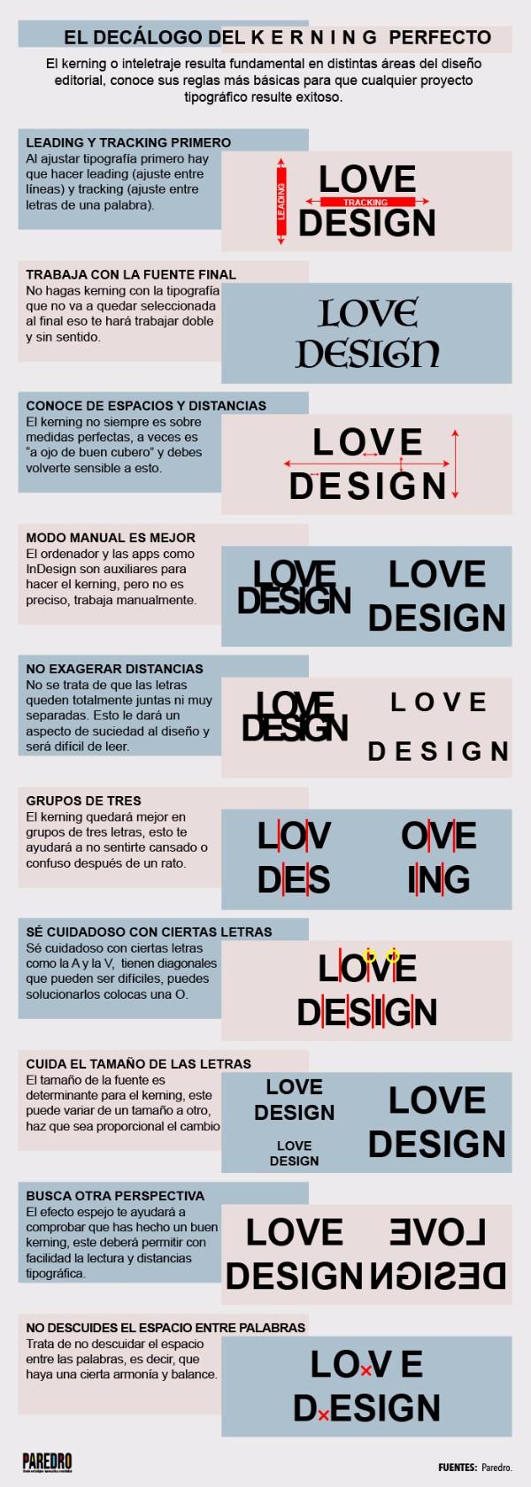 Infografía: el decálogo para un kerning perfecto | paredro.com