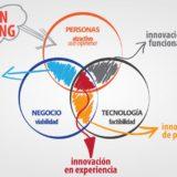 Design Thinking, la técnica que todos los profesionales del marketing retoman del diseño ¿Sabes cómo hacerla y aplicarla?