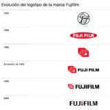 Fujifilm eliminó su elemento más icónico para representar el compromiso de siempre estar a la vanguardia tecnológica sin limitarse.