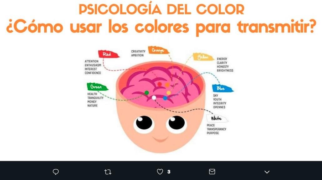 Existen distintas formas de utilizar la psicología del color en diseño gráfico para mejorar la percepción de tus productos visuales.
