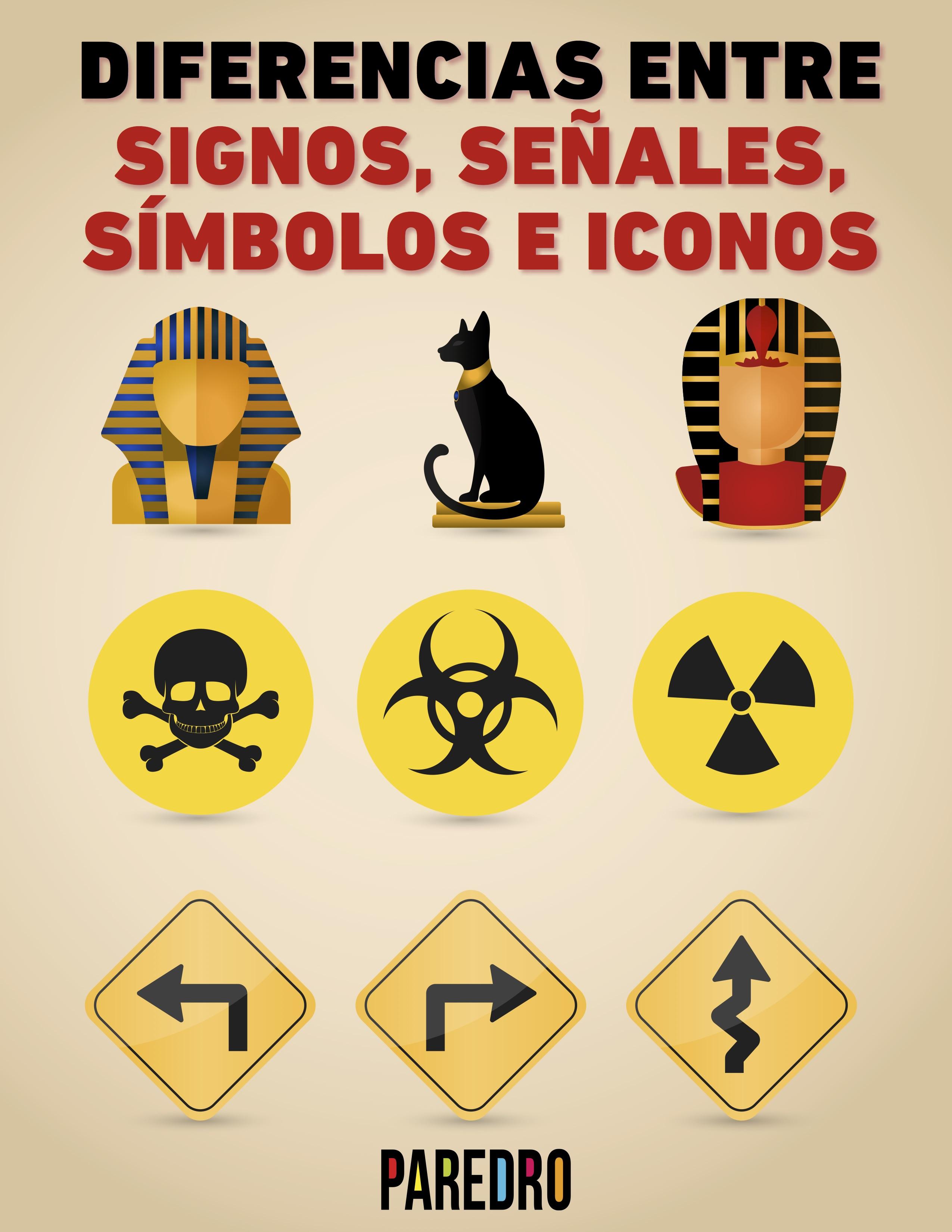 Aprende a reconocer las diferencias entre Signos, Señales, Símbolos e Iconos en este trabajo especial, descárgalo gratuito.