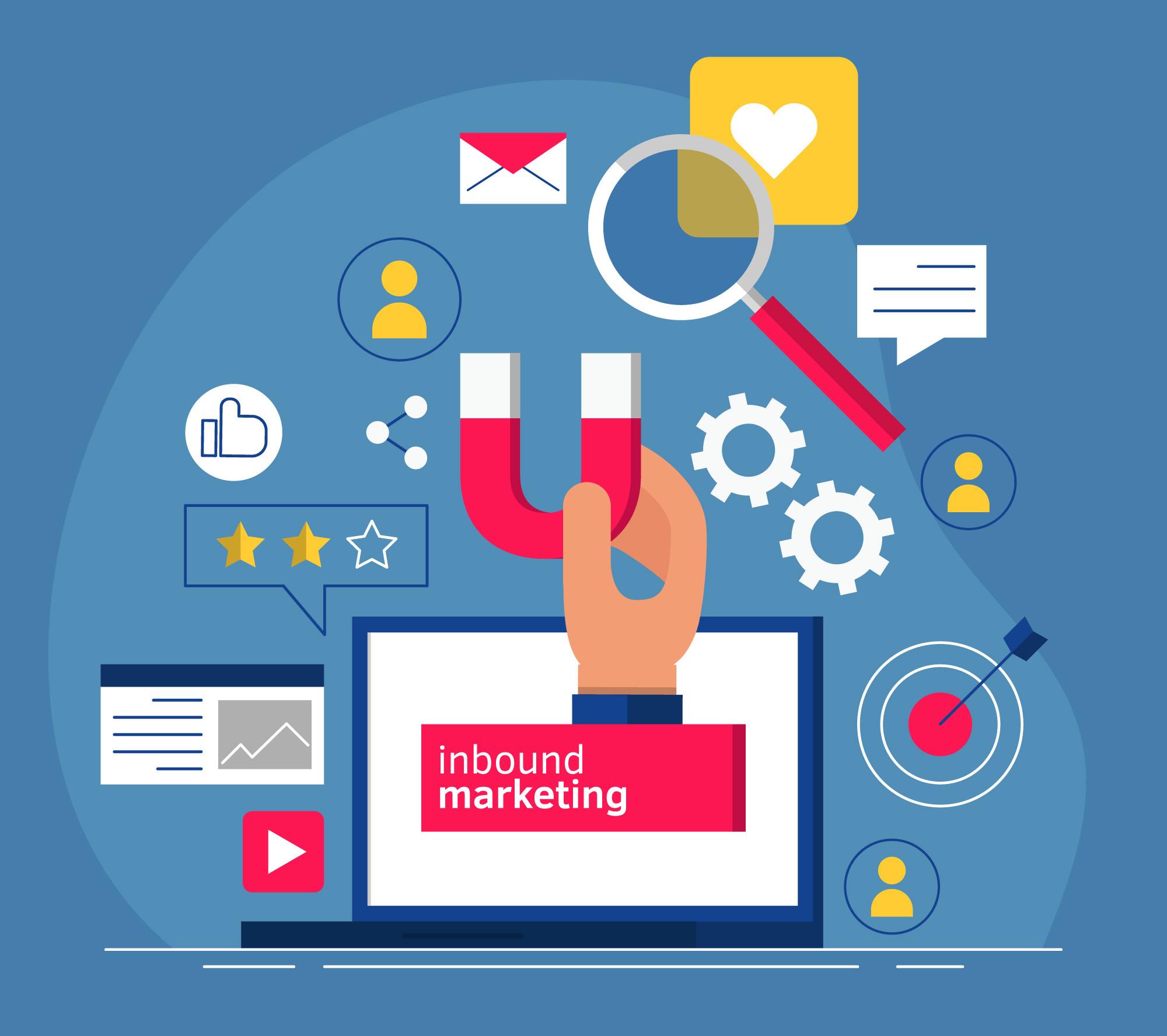 Si desglosas las etapas del inbound marketing a la hora de diseñar algún gráfico, tus productos serán más exitosos y orgánicos.