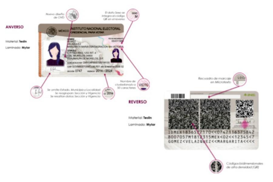 Las nuevas credenciales del INE tienen un diseño más seguro y encriptado, además de las opciones de mostrar tu domicilio u ocultarlo.