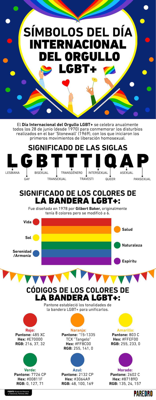 La comunidad LGBT+, la más comprometida con el cambio climático