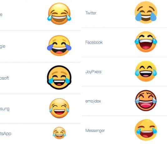 ¿Sabes cuál es el emoji más usado en todo el mundo? Probablemente es el mismo que tienes tu. También te mostramos los nuevos que ahora son favoritos,