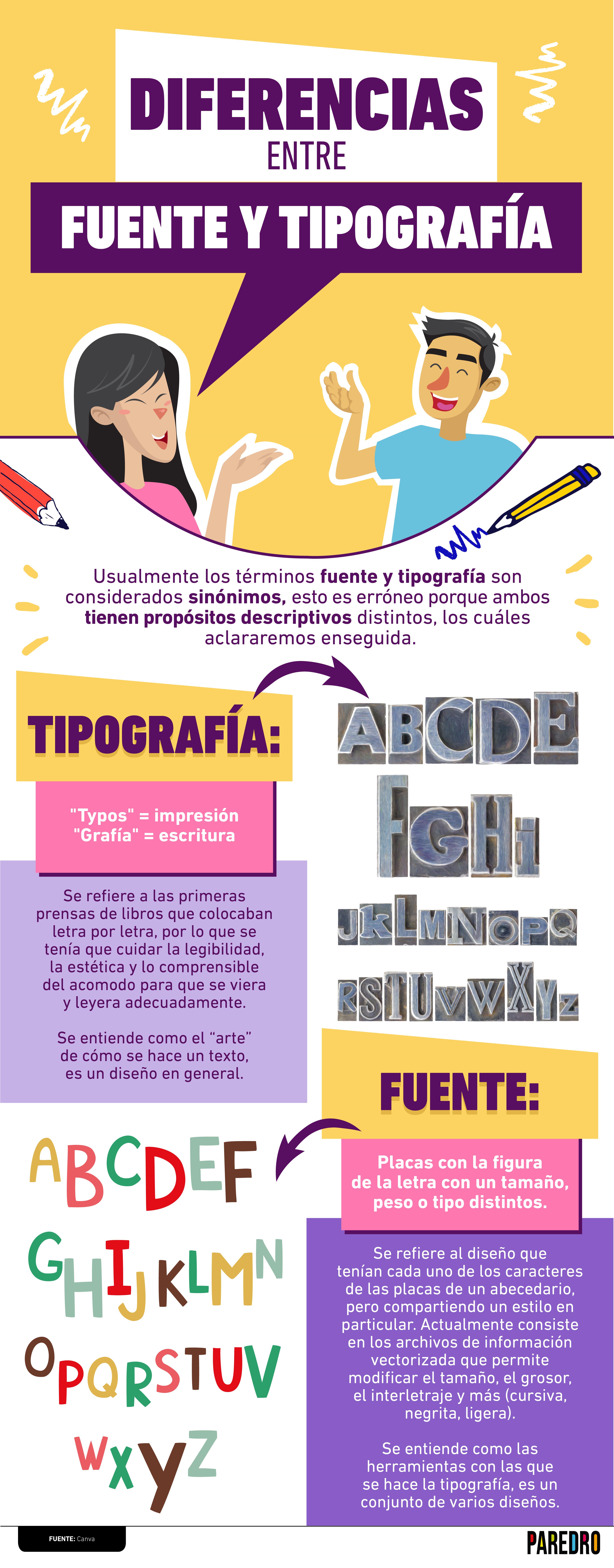 Aunque los confundamos con sinónimos, existen diferencias entre fuente y tipografía que marcan el propósito de cada uno de éstos.