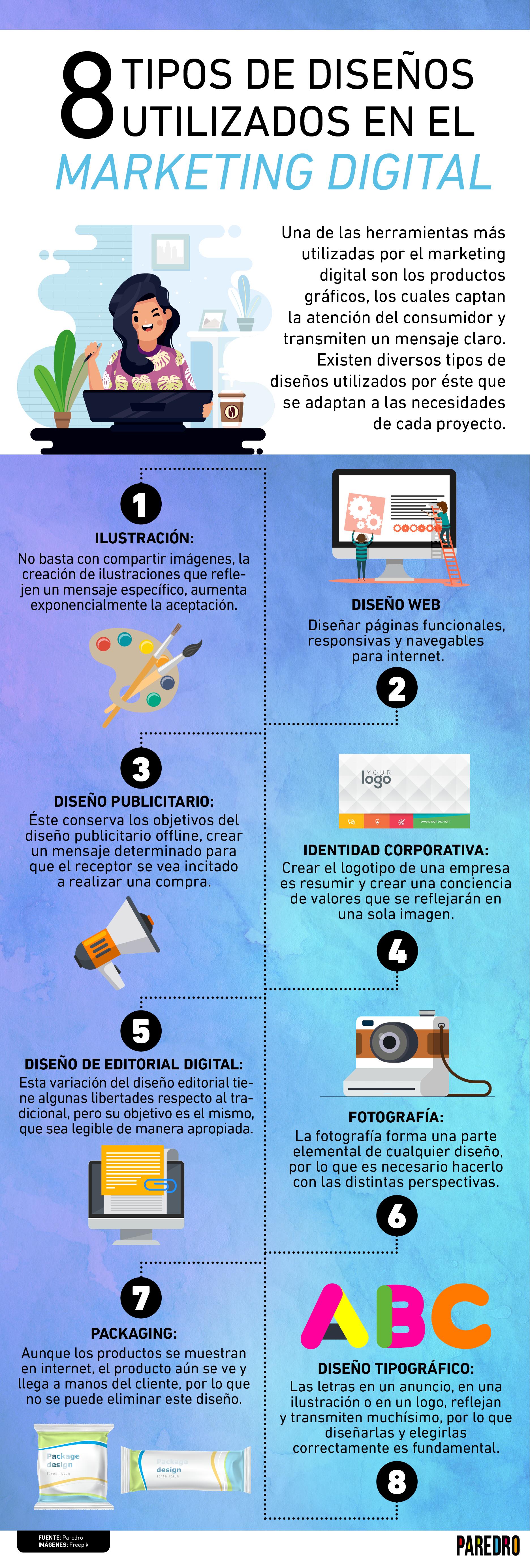 ¿Reconoces todos los tipos de diseños utilizados en el marketing digital? En esta infografía te decimos cuáles son y sus detalles.