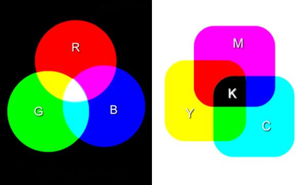 El significado de RGB y CMYK tiene que ver con sus siglas, pero la elección de su uso va más allá de esto, aquí te explicamos como funciona.