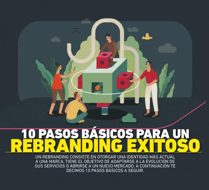 Realizar un rebranding existoso no es cuestión de un chispazo de inspiración, sino de un proyecto elaborado y bien estructurado.