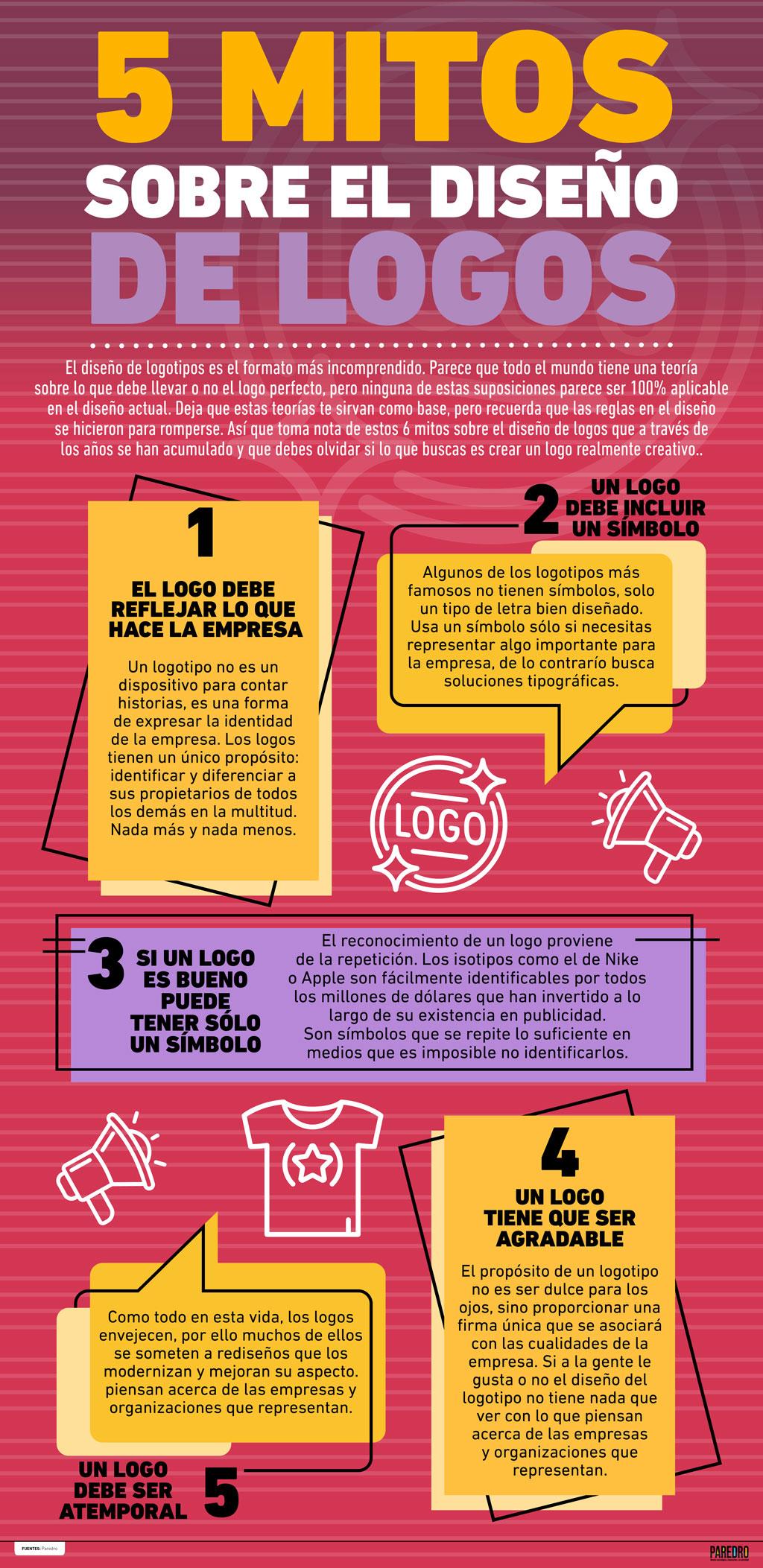 mitos diseño de logos