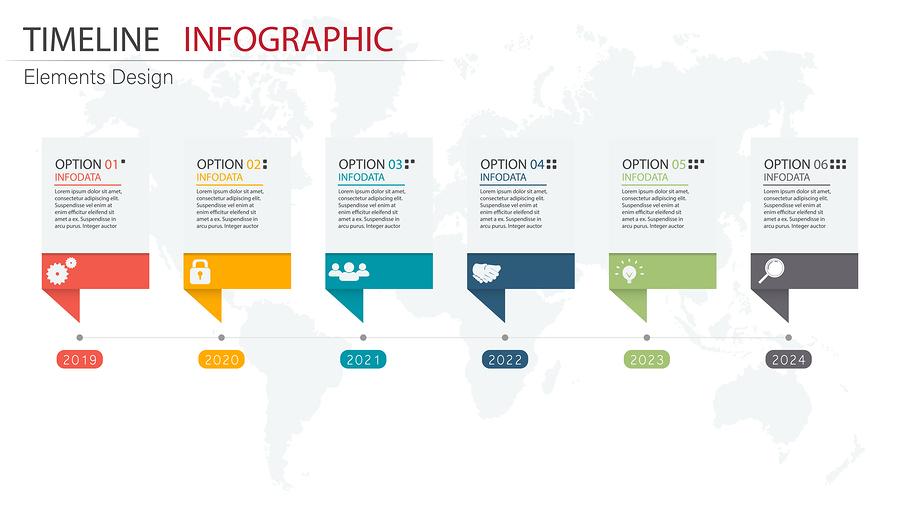 infografía cronológica
