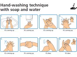 carteles para lavarte las manos coronavirus
