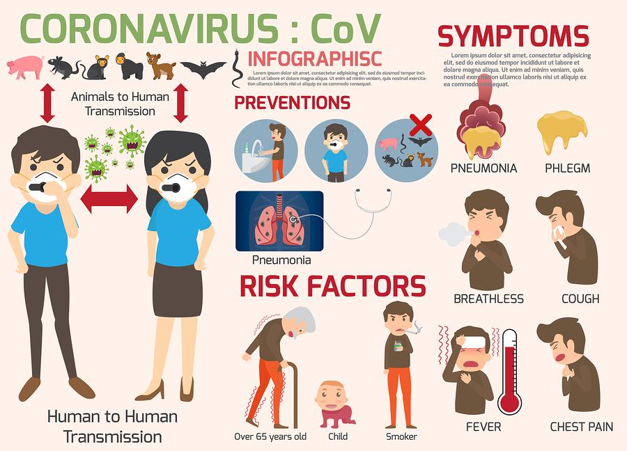 diseño gráfico coronavirus