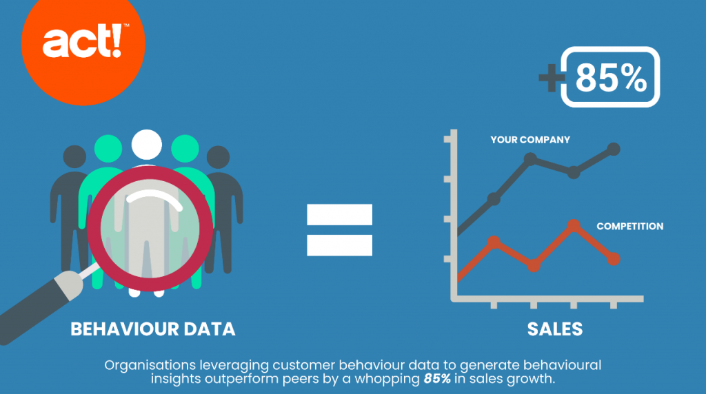 Understanding behaviour data