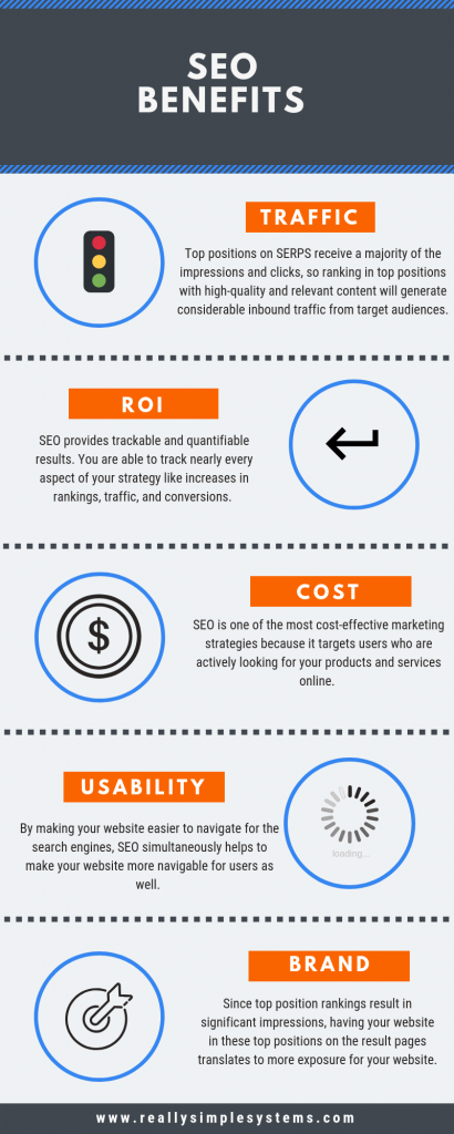 Benefits of SEO info graphic