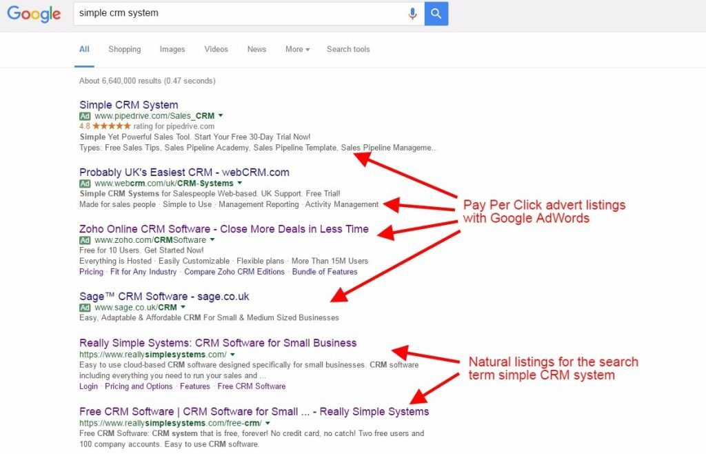 Google Search Results Results Page (SERPS)