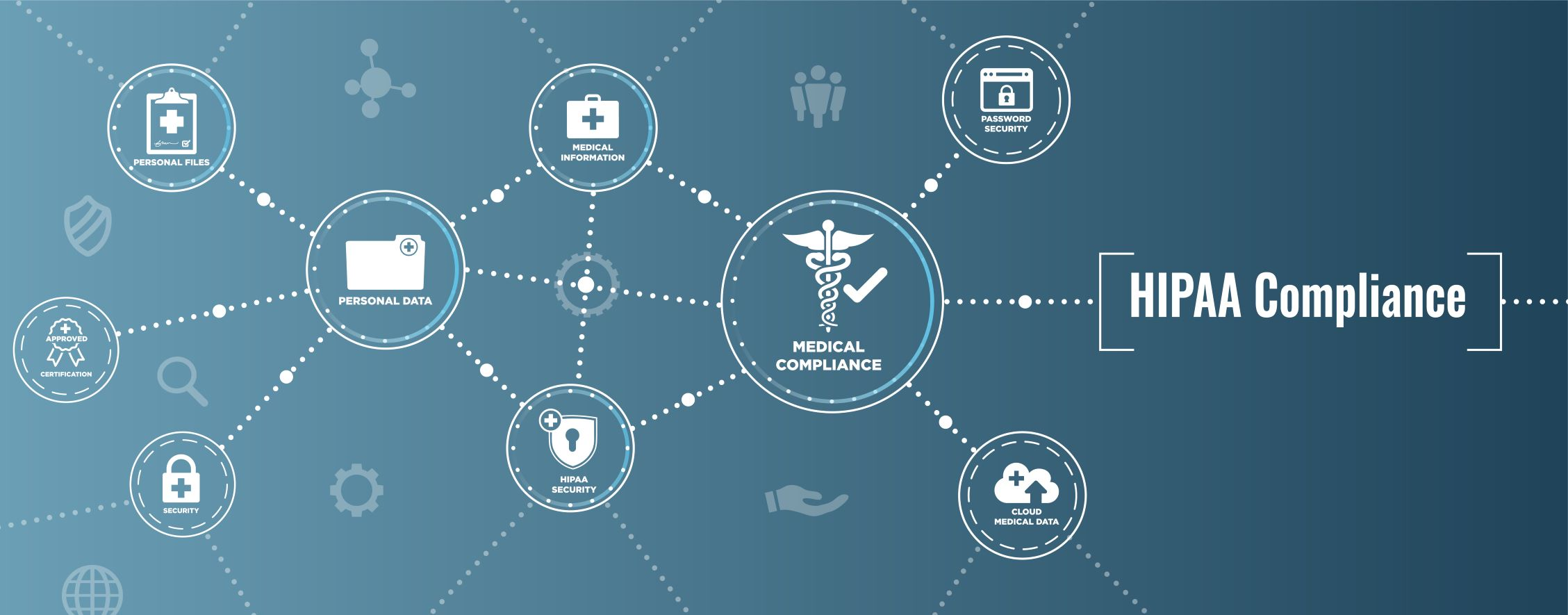 Really Simple Systems is a HIPAA Compliant CRM
