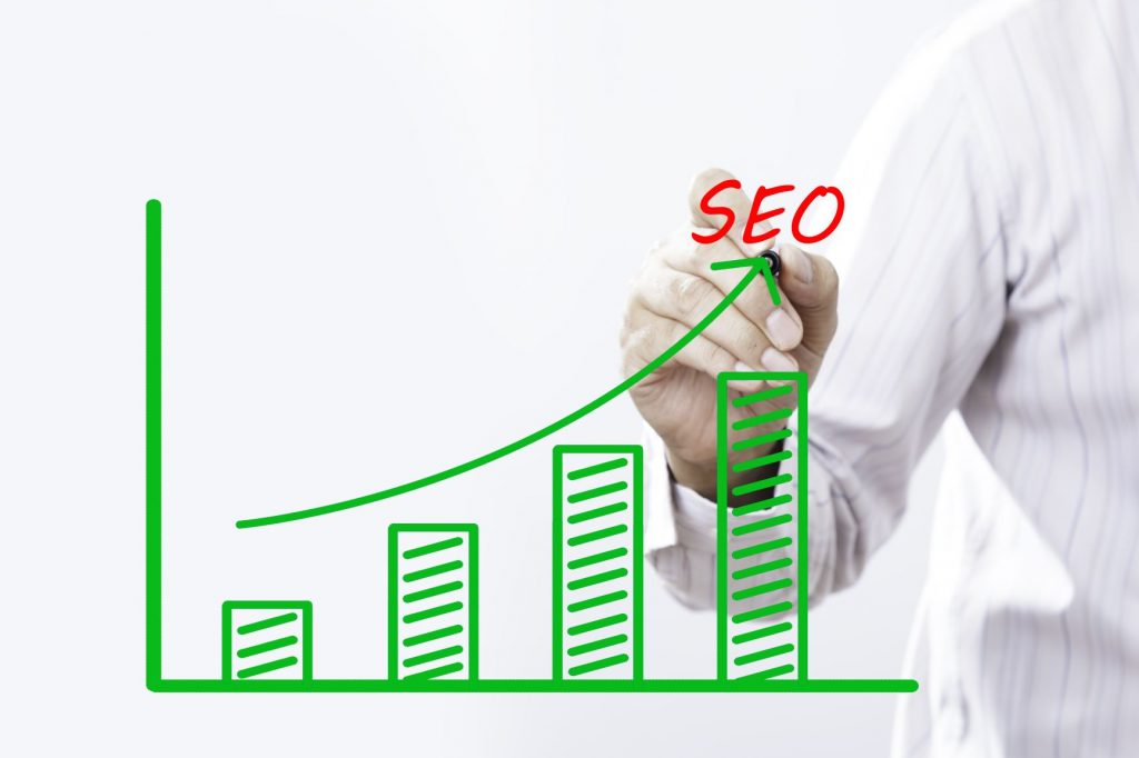 Measuring your SEO Strategy