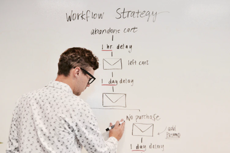 whiteboard - Generate Leads from Email Marketing