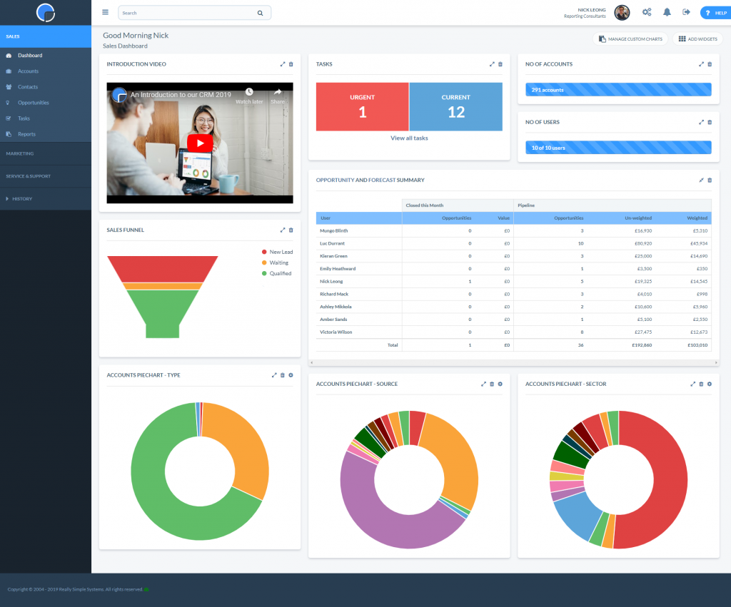 Your Sales Pipeline Dashboard