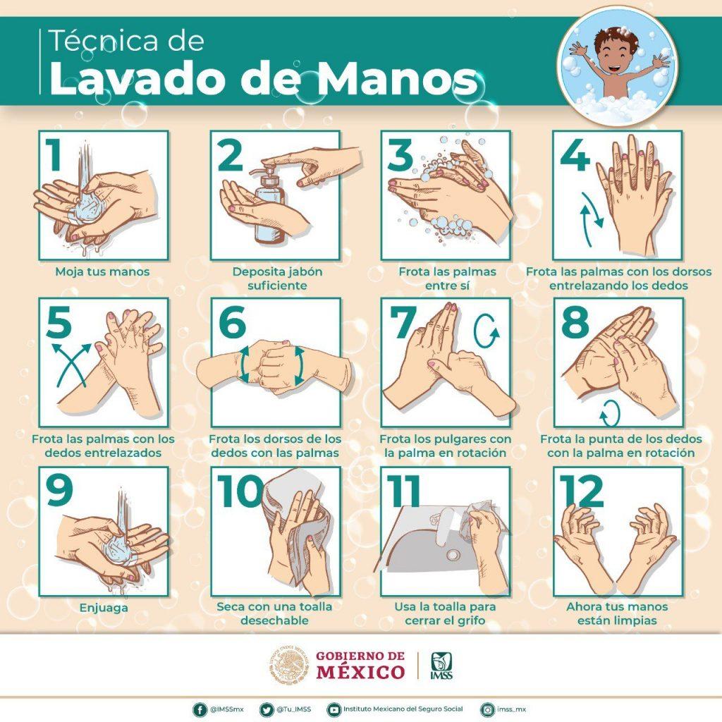 INFOGRAFÍA: ¿Cómo debe ser un correcto lavado de manos?