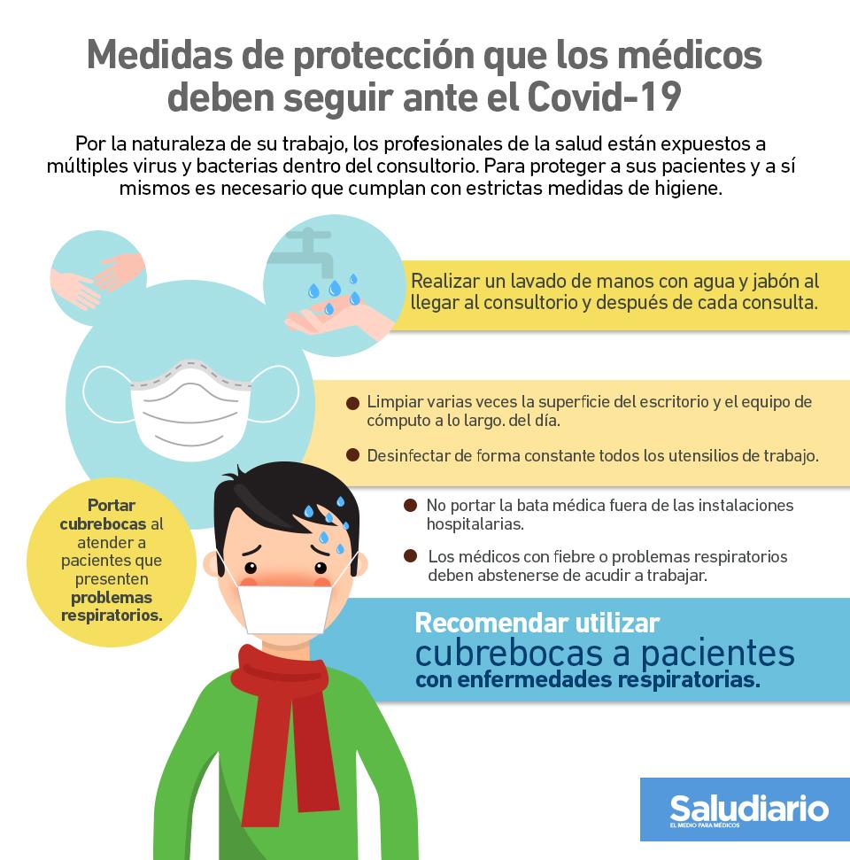 7 medidas de protección que deben seguir los médicos ante el Covid-19