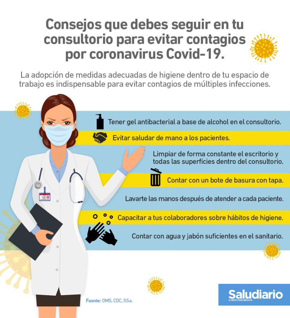 INFOGRAFÍA: Consejos a seguir para evitar contagios de Covid-19 en tu consultorio