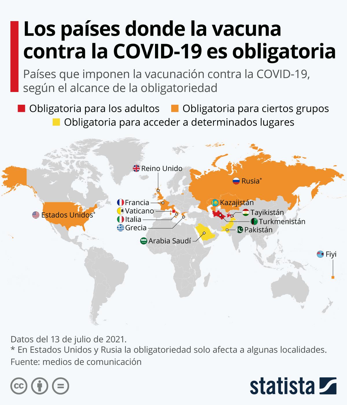 GRÁFICA: Países donde la vacuna contra la Covid-19 es obligatoria