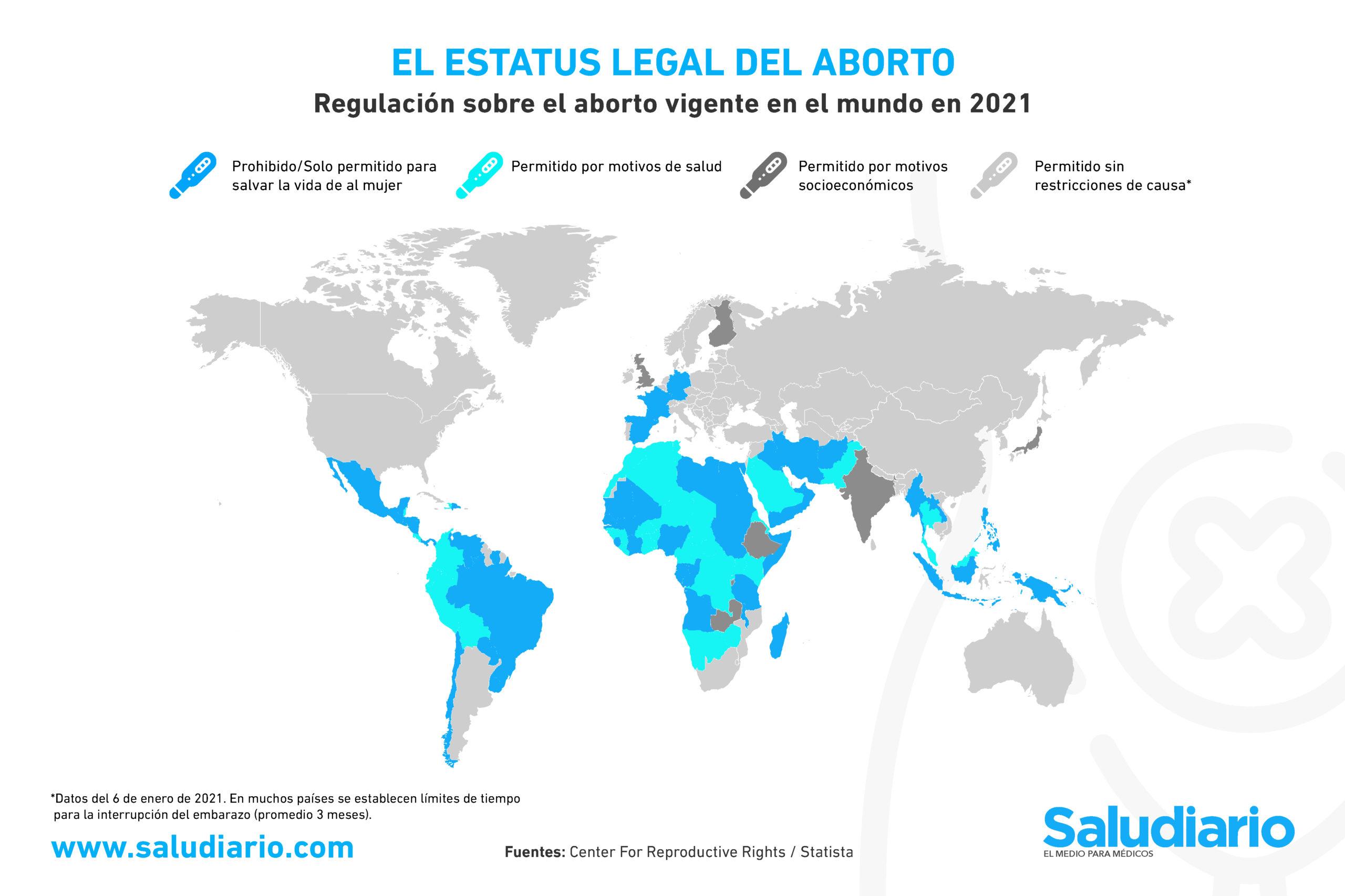 GRÁFICA: Países del mundo donde está despenalizado el aborto