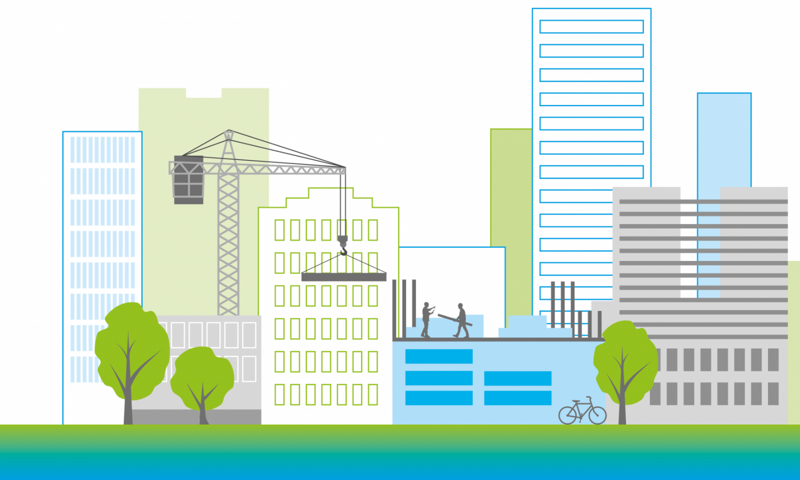 built environment sustainable development goals