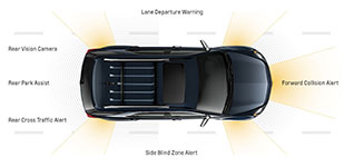 Used 2017 Chevrolet Equinox High-Tech Safety