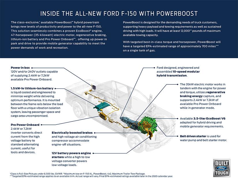 2021 Ford F-150 Powerboost Diagram