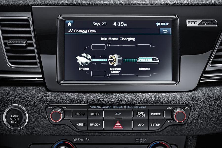 2019 Kia Niro Technology